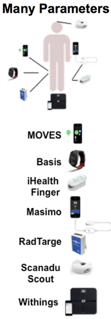Wearable-devices-used-by-participant-1