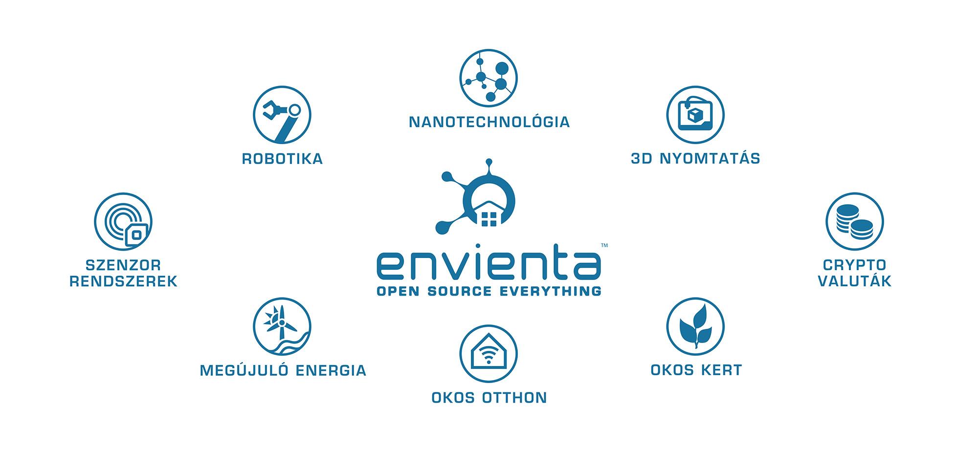 03_envienta_technologies